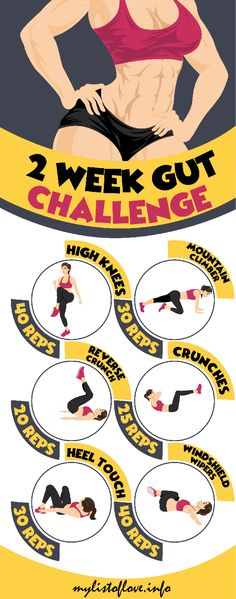 2 Week Gut Challenge - Upper Abs, Middle Abs, Lower Abs Workouts - Butt And Gut Challenge - Fitness Workouts, Fitness Herausforderungen, Mens Fitness, At Home Workouts, Health Fitness, Health Diet, Lower Ab Workouts, Beauty And Fitness, Fitness Fashion