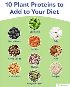 Meat and fish aren't the only sources of protein. Plant-based protein like high protein vegetables legumes can also be great sources of this power nutrient. Protein Foods List, High Protein Snacks, High Protein Recipes, Fruits High In Protein, Good Protein, Protein Diets, Protein Bars, Vegetarian Protein, Vegetarian Recipes