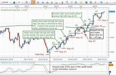 dragă analisis forex trading)