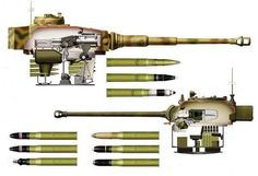 Panzerkampfwagen VI Tiger H1 + Sherman Firefly gun assembly and ammo selection.