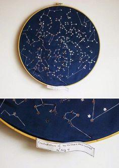 La fábrica de secretos: Decora con constelaciones .·★·.