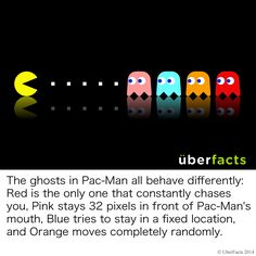 #UberFacts #Games #PacMan