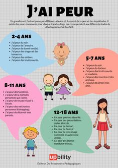 Social Skills 835417799613418189 - J'ai peur – Upbility.fr Source by upbilityfr Education Positive, Health Education, Kids Education, Social Emotional Learning, Social Skills, Kids And Parenting, Parenting Hacks, Gentle Parenting, Coaching