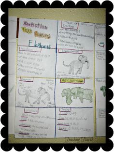 Teaching Fourth: Nonfiction Text Features Activity