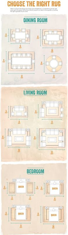 Everything you ever needed to know about everything!...including choosing the right rug size