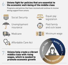 #Union
