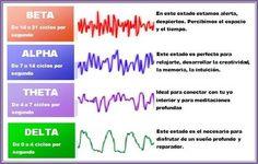 ... ONDAS CEREBRALES BETA PARA ESTUDIAR. http://www.sonidosbinaurales.com/musica-para-estudiar-y-concentrarse-con-ondas-beta/