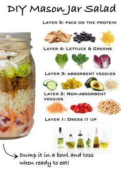 I am so excited to once again be partnering with MorningStar Farms® to bring you a healthier weekday lunch idea! A DIY Mason jar salad is perfect solution to a busy day. # Food and Drink lunch mason jars DIY Meatless Mason Jar Salad - Wishes & Reality Mason Jar Meals, Meals In A Jar, Mason Jar Diy, Mason Jar Food, Mason Jar Lunch, Salad Mason Jars, Mason Jar Recipes, Mason Jar Breakfast, Mason Jar Drinks