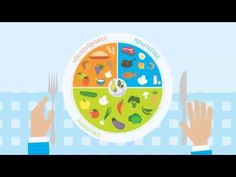 Physical Education, Nutrition, Chart, Teaching, Activities, Videos, Health, Books, Youtube