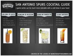 San Antonio Spurs inspired cocktail recipes.// These would be great for the season opener and ring ceremony. Go! Spurs! Go!