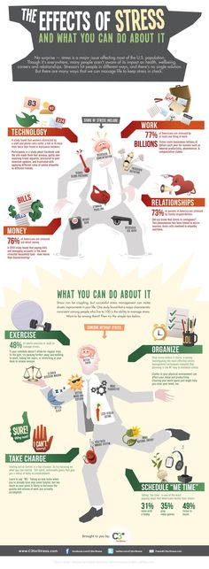 The effects of #stress and what you can do about it #infographic