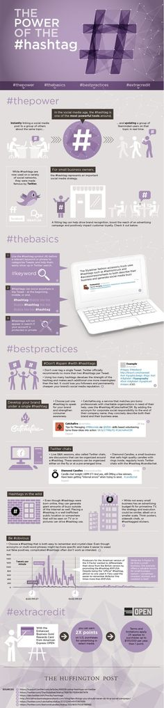 A great infographic- how small business can make the most of the #Hashtag! #infographic #SocialMedia