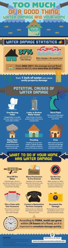 Sometimes too much water is a bad thing - and can damage your #home!