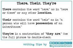 #writing #writingtips #grammar #eyecombeditors Writing Tips, Being Used, Grammar, Eye, Education, Words, Teaching, Daily Writing Prompts, Onderwijs