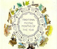 """Mi'kmaq divided their year into """"tepgunsejig"""" (moons), which correspond to the modern English months). The name they gave to their moons made sense, for they were the most important characteristics of the Mi'kmaq way of life at a particular time of year."""