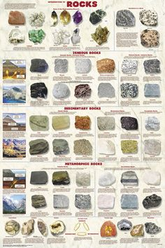 x full color laminated poster. This is an outstanding rock identification chart! The introduction explains that each type of rock is the result of a specific mixture of minerals subjected to a clearly defined geological process. Minerals And Gemstones, Rocks And Minerals, Raw Gemstones, Science Chart, Rock Tumbling, Rock Cycle, Rock Hunting, Rock Collection, Rock Posters