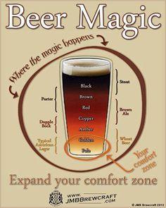 Beer Magic. Expand your comfort zone. #craftbeer #craftbrew #beer