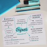 Mind Maps 518054763385643324 - // Naomi ✨💛🍃 Source by lilytrouve Bullet Journal School, School Organization Notes, Study Organization, Class Notes, School Notes, Lettering Tutorial, Mind Map Design, Mental Map, Linux Mint