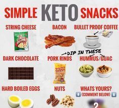 Post with 6425 votes and 215379 views. Tagged with food, diet, fat, keto, you are what you eat; Shared by Keto diet Keto Foods, Keto Food List, Food Lists, Keto Snacks, Healthy Snacks, Keto Diet Drinks, Nutritious Meals, Eat Healthy, Low Carb Meal
