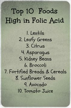 Top 10 Foods High in Folic Acid... Though I really don't think #7 should be on there. Also, beets!