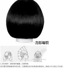 ผลการค้นหารูปภาพสำหรับ 幾何剪髮