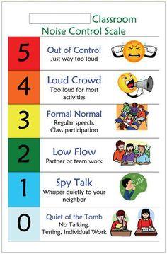 53 Best Behavior  Social Skills images   Teaching social ...
