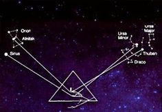 Alignment Map of the Great Pyramid at Giza