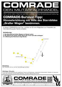 Orientieren mit Hilfe des Großen Wagens Line Chart, Survival, Cardinal Directions, First Aid, Tutorials, Tips
