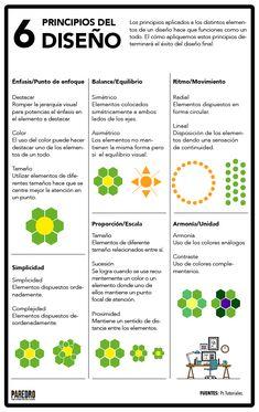 #Infografía: Principios de diseño que tienes que conocer