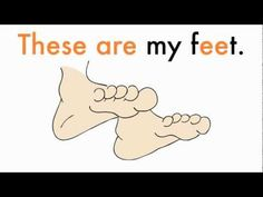 Body Parts Chant for EFL and ESL Kids (This is / These are ) by ELF Kids Videos. Learn 24 body parts in this listen and repeat video. English Fun, English Lessons, Learn English, Body Preschool, Preschool Science, Youtube Videos For Kids, Kids Videos, Fun Songs, Kids Songs