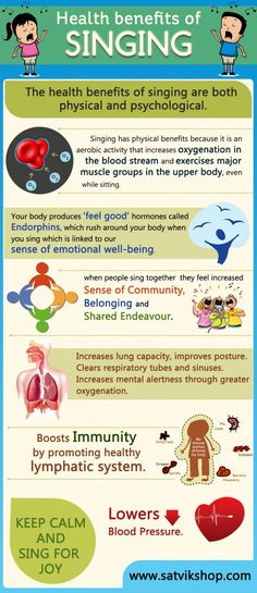 Great infographic about the health benefits of singing!