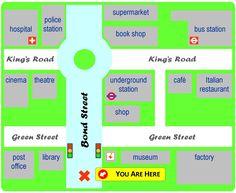 Giving directions | LearnEnglishTeens