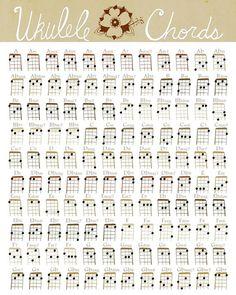 Ukulele Chord Poster  Creative Ukulele Poster Bundle  Products