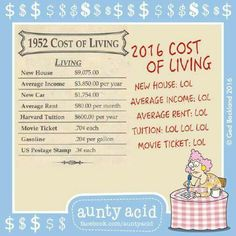 1952 cost of living vs 2016 cost of living.