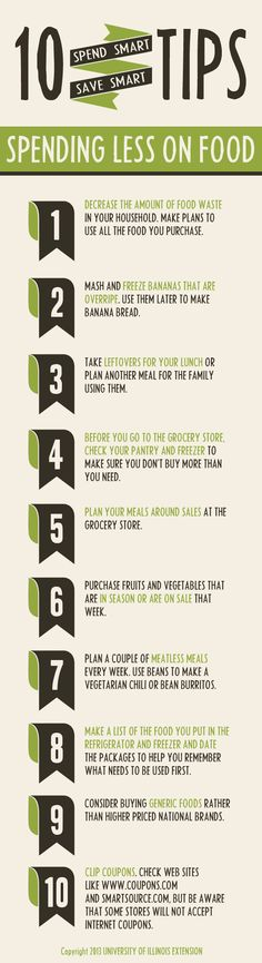 """SPENDING LESS ON FOOD: 10 """"Spend Smart, Save Smart"""" Tips from the University of Illinois Extension."""