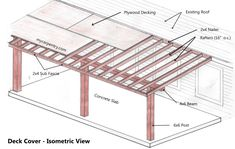 Patio Cover Plans provides information on how to build a patio cover or deck cover.