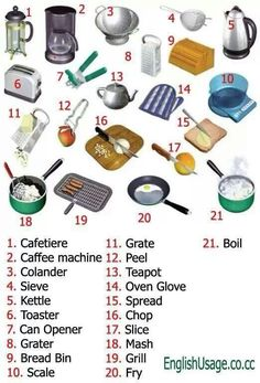 4th Junior High English Class|English vocabulary. In addition to the kitchen utensils visual above, this page contains a number of labeled visuals for different rooms and areas in and around the home.