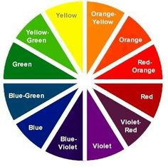 The color wheel is an excellent wardrobe tool! In fact it was one of the first things I learned about back