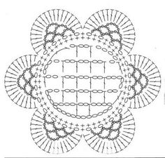 gráfico de flor