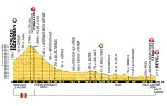 Tour de France 2016 Stage 10 Preview  http://www.bicycling.com/racing/tour-de-france/tour-de-france-2016-stage-10-preview