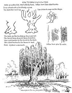 here are printable drawing worksheets i made my art class they are perfect as a - Printable Drawing Worksheets