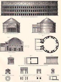 1897 Roman Architecture