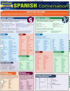 This is a simple quick reference guide that students can use to practice conversational Spanish both inside and outside the classroom. I like how you can interchange words and phrases to make new ones