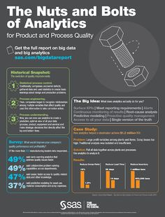 Big Data for Manufacturing explained through a new, awesome infographic!