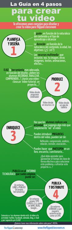 Cómo crear un vídeo para trabajar Flipped Classromm vídeos, cómo crear un vídeo Content Manager, Flip Learn, Primer Video, Digital Storytelling, Flipped Classroom, Community Manager, Learning Tools, Teaching Spanish, Teaching Tips