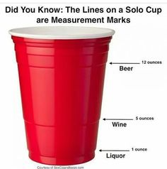Red Solo Cup measurements...not sure it's quite accurate for my taste.  Wine shouldn't be included just so liquor has a better chance. :-)