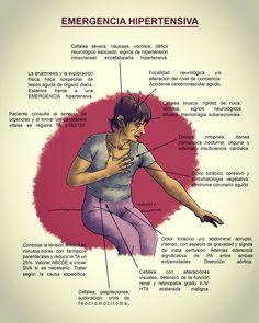 Emergencia Hipertensiva