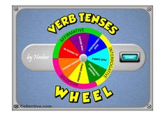 VERB TENSES WHEEL. ESL powerpoint worksheet of the day by Herber on April 17, 2015 Reflective Teaching, Verb Worksheets, Verb Tenses, Kindergarten Games, Teaching Jobs, Teaching Ideas, Teaching English, English Grammar, English Language