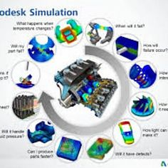 The circle of life, #simulation style. Autodesk. Future of Making Things. Product Innovation Platform. PIP. PLM. CAD. CAM. CAE. BIM. 3D. 2D. Design. Simulation. Visualization. Automotive. Manufacturing. Industrial Machinery. Engineering.