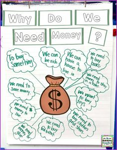 Do you teach your students about money? Are you looking for lesson plans for coin identification? These money activities will help your students learn money! Money Activities with Kids Kindergarten Smorgasboard, Kindergarten Lesson Plans, Kindergarten Activities, Teaching Kids Money, Learning Money, Teaching Money Activities, Economics Lessons, Economics For Kids, Lessons For Kids
